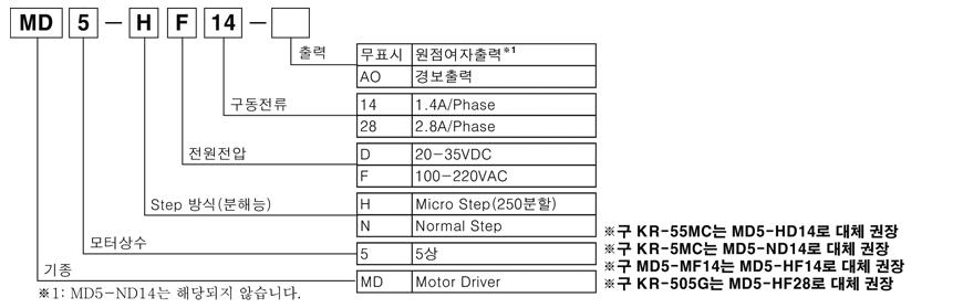 145_model_configuration_4f41e787f5ed72518454a316464af8ba.jpg