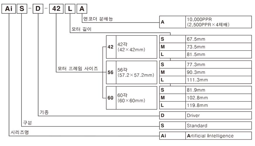 274_model_configuration_6a016b3e0d009fd1dfc7d35fe62c4b11.png