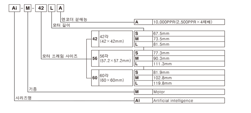 274_model_configuration_e3dede3a3ef44336f83bf778727a7f5f.png