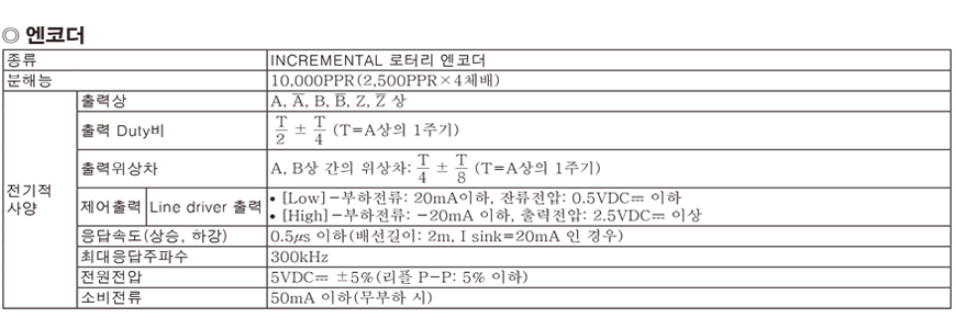 274_performance_ec2befd2d67362174b04e680a8cfc875.png
